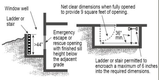 Bedroom Window Egress Code Requirements