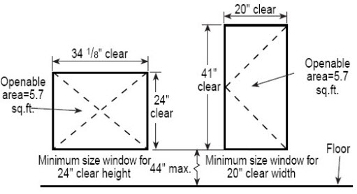 Egress Windows Building Codes Regulations And Specifications